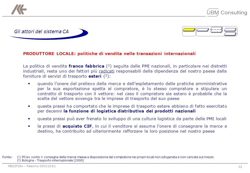 MEDIFISH – Palermo 050318 E1 11 Gli attori del sistema CA PRODUTTORE LOCALE: dimensioni La domanda in target è risultata composta da piccole e medie i