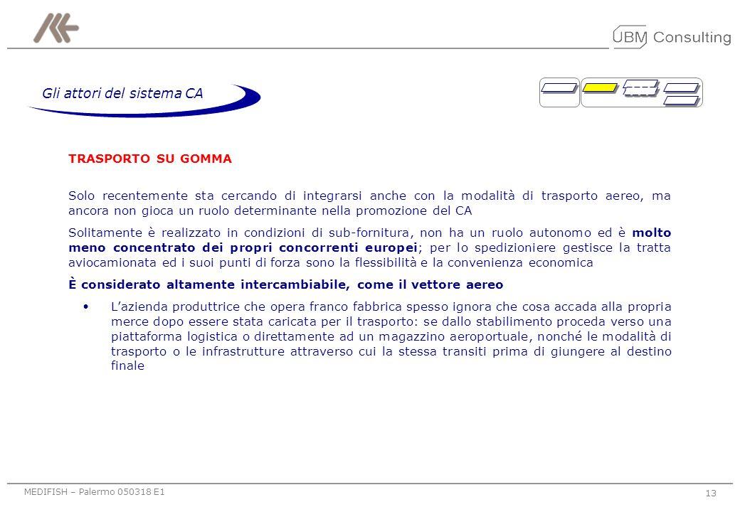 MEDIFISH – Palermo 050318 E1 12 Gli attori del sistema CA PRODUTTORE LOCALE: politiche di vendita nelle transazioni internazionali La politica di vend
