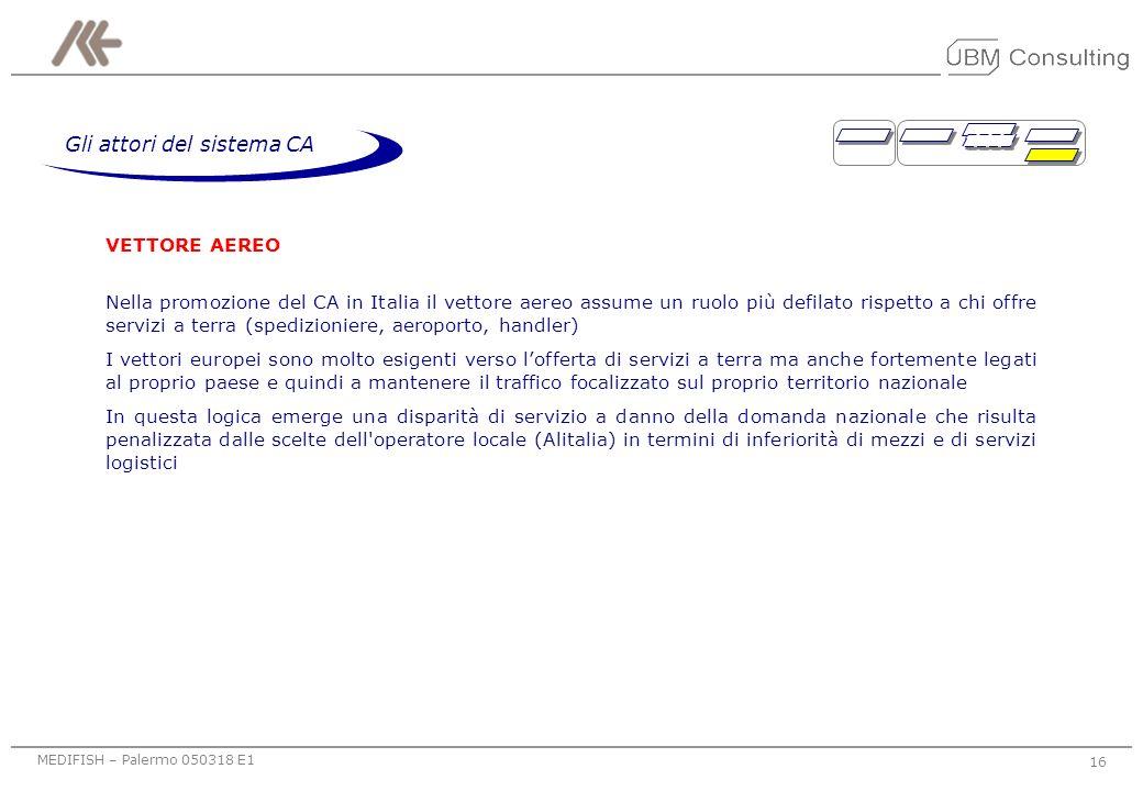 MEDIFISH – Palermo 050318 E1 15 Gli attori del sistema CA AEROPORTO - HANDLER Immediatamente dopo lo spedizioniere lhandler è nella posizione migliore