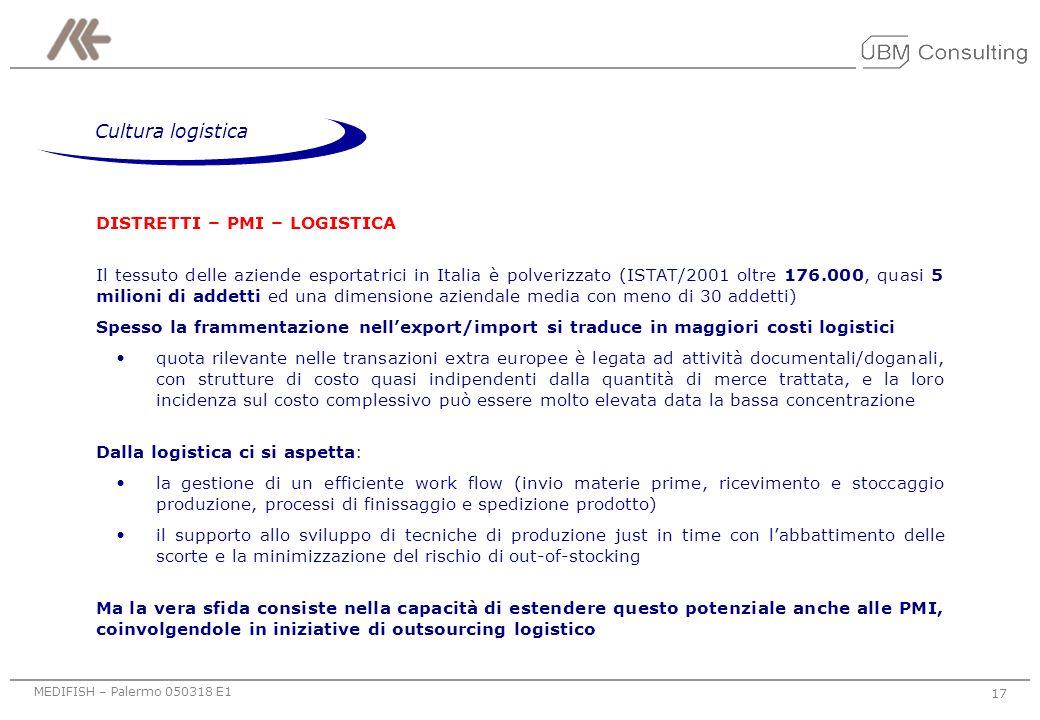 MEDIFISH – Palermo 050318 E1 16 Gli attori del sistema CA VETTORE AEREO Nella promozione del CA in Italia il vettore aereo assume un ruolo più defilat