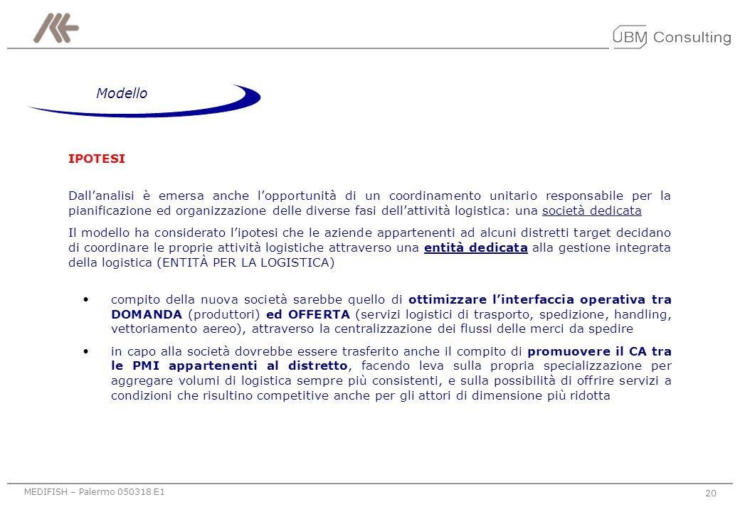 MEDIFISH – Palermo 050318 E1 19 PREMESSA si è ipotizzato di affiancare allesistente modello dei Major Cargo Hub (Roma e Milano) un modello di Regional
