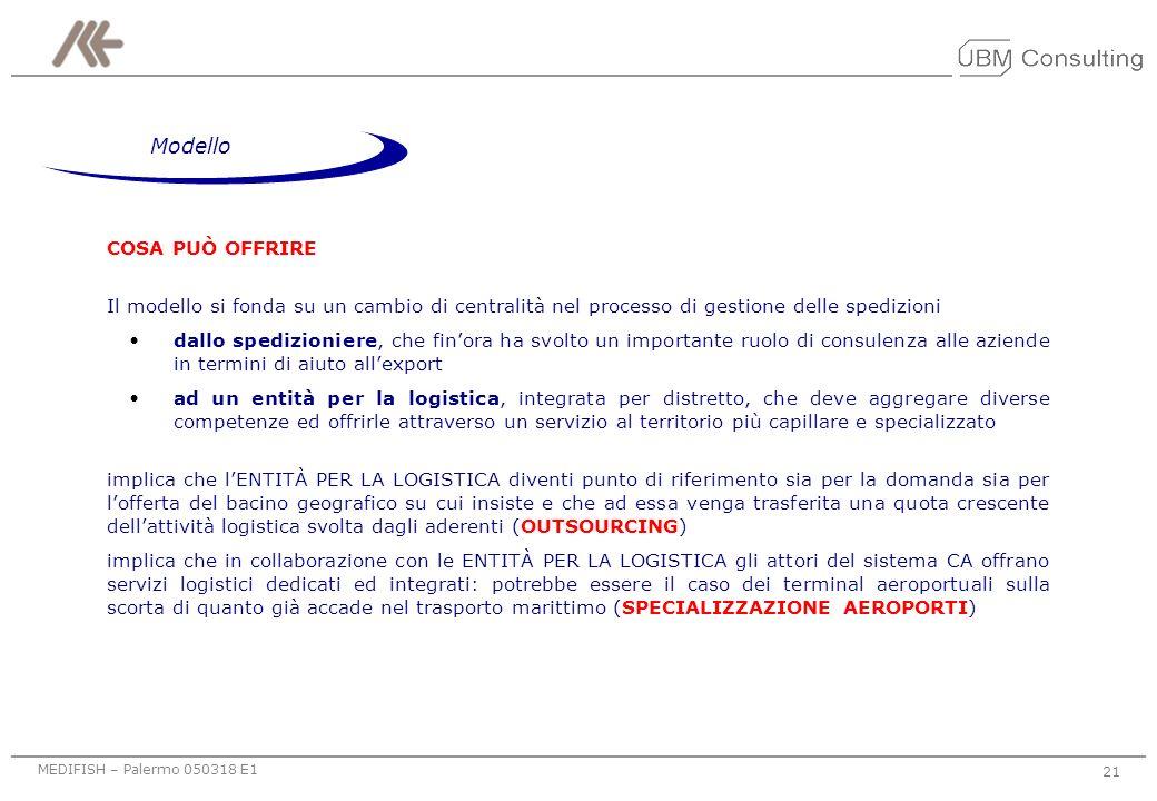 MEDIFISH – Palermo 050318 E1 20 Modello IPOTESI Dallanalisi è emersa anche lopportunità di un coordinamento unitario responsabile per la pianificazion