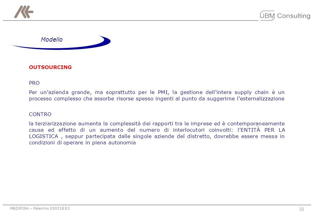 MEDIFISH – Palermo 050318 E1 21 Modello COSA PUÒ OFFRIRE Il modello si fonda su un cambio di centralità nel processo di gestione delle spedizioni dall