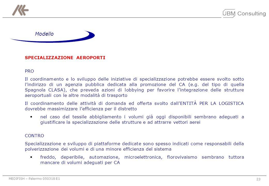 MEDIFISH – Palermo 050318 E1 22 Modello OUTSOURCING PRO Per unazienda grande, ma soprattutto per le PMI, la gestione dellintera supply chain è un proc
