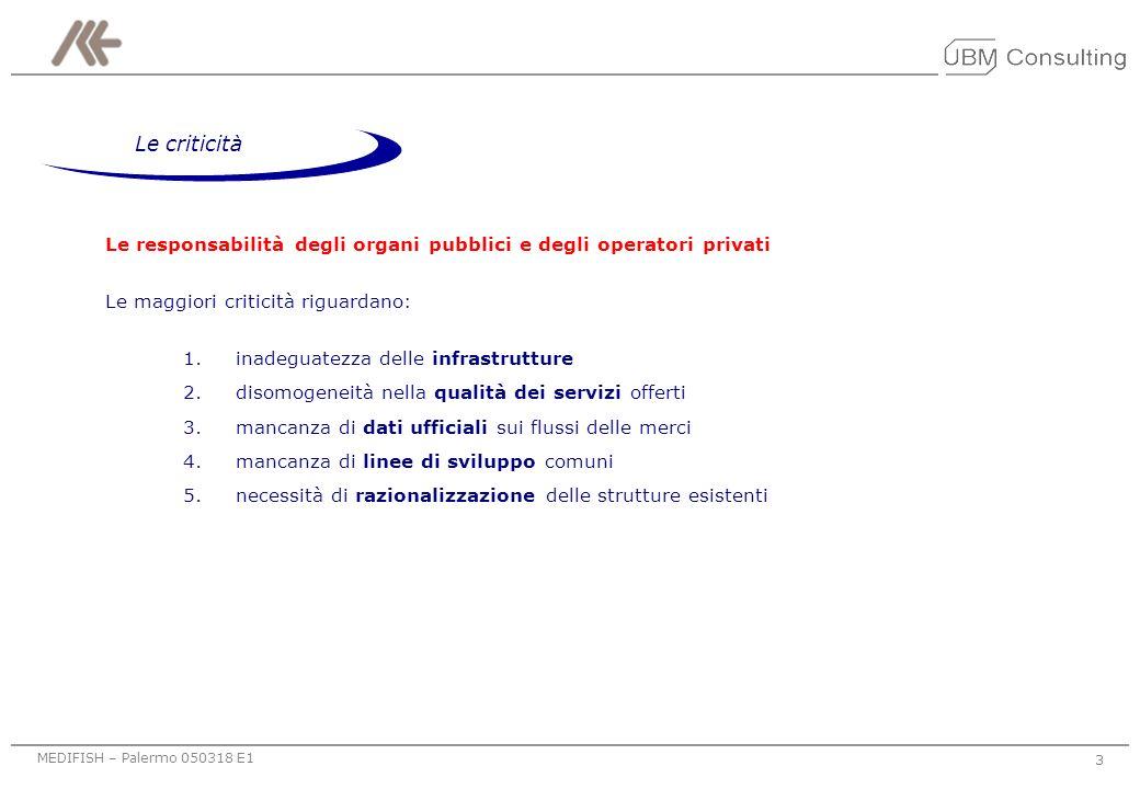 MEDIFISH – Palermo 050318 E1 23 Modello SPECIALIZZAZIONE AEROPORTI PRO Il coordinamento e lo sviluppo delle iniziative di specializzazione potrebbe essere svolto sotto lindirizzo di un agenzia pubblica dedicata alla promozione del CA (e.g.