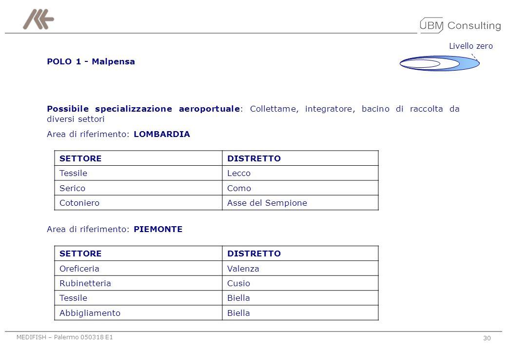 MEDIFISH – Palermo 050318 E1 29