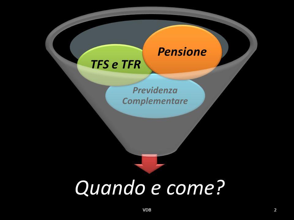 Quando e come? Previdenza Complementare TFS e TFR Pensione 2VDB