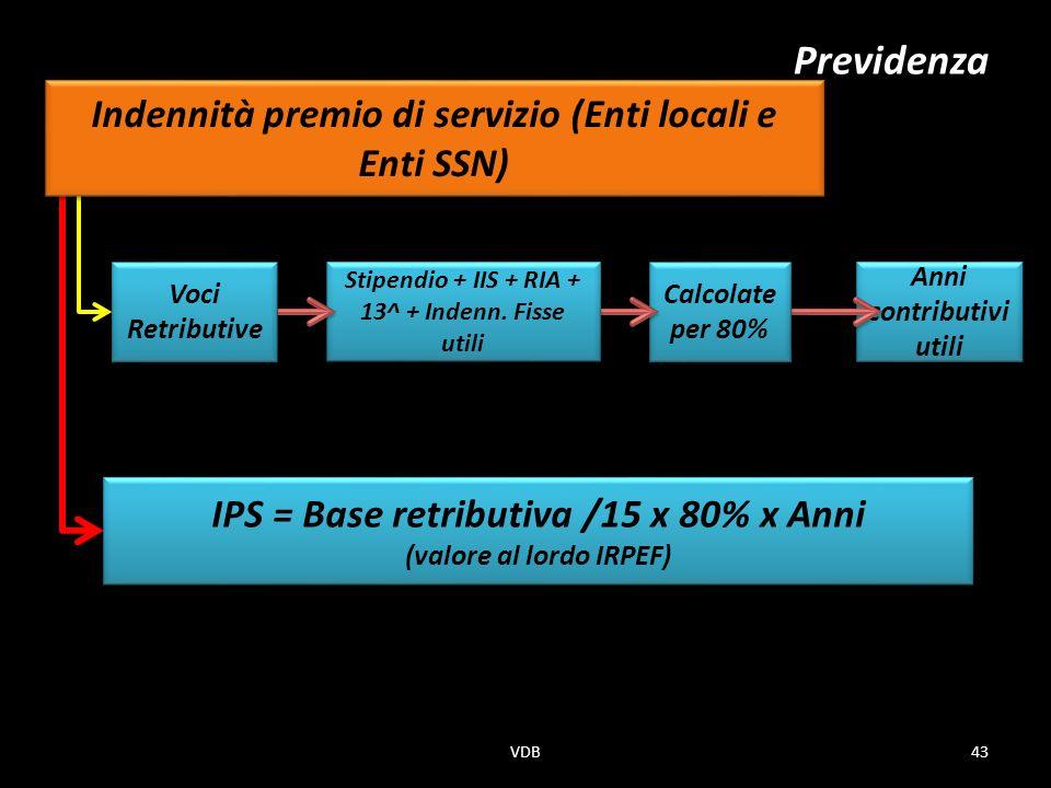 Anni contributivi utili Calcolate per 80% Stipendio + IIS + RIA + 13^ + Indenn.