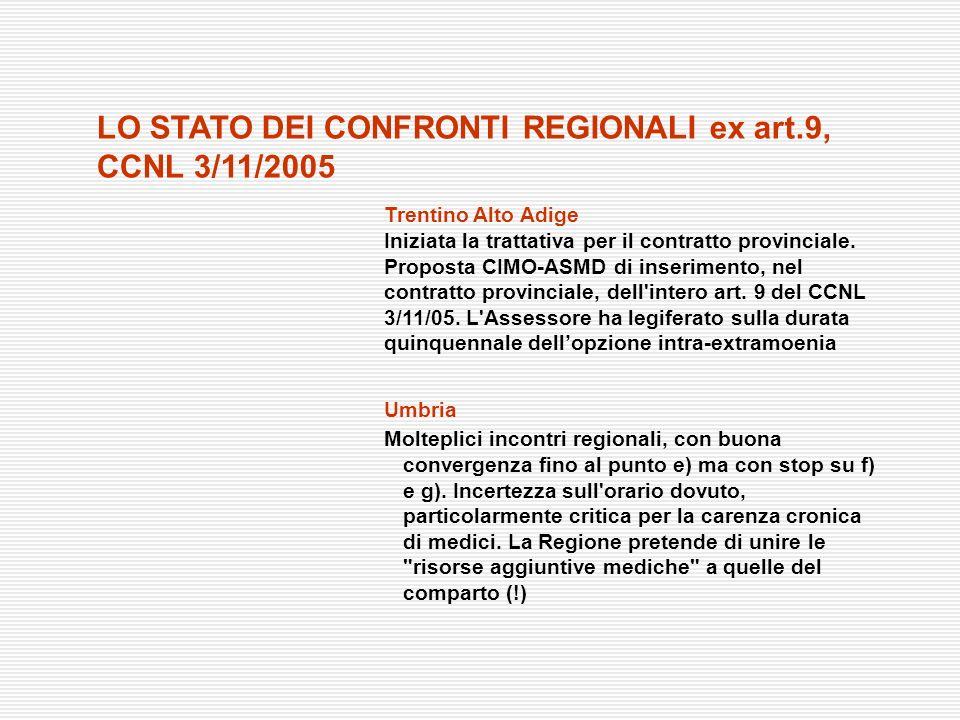 Trentino Alto Adige Iniziata la trattativa per il contratto provinciale. Proposta CIMO-ASMD di inserimento, nel contratto provinciale, dell'intero art