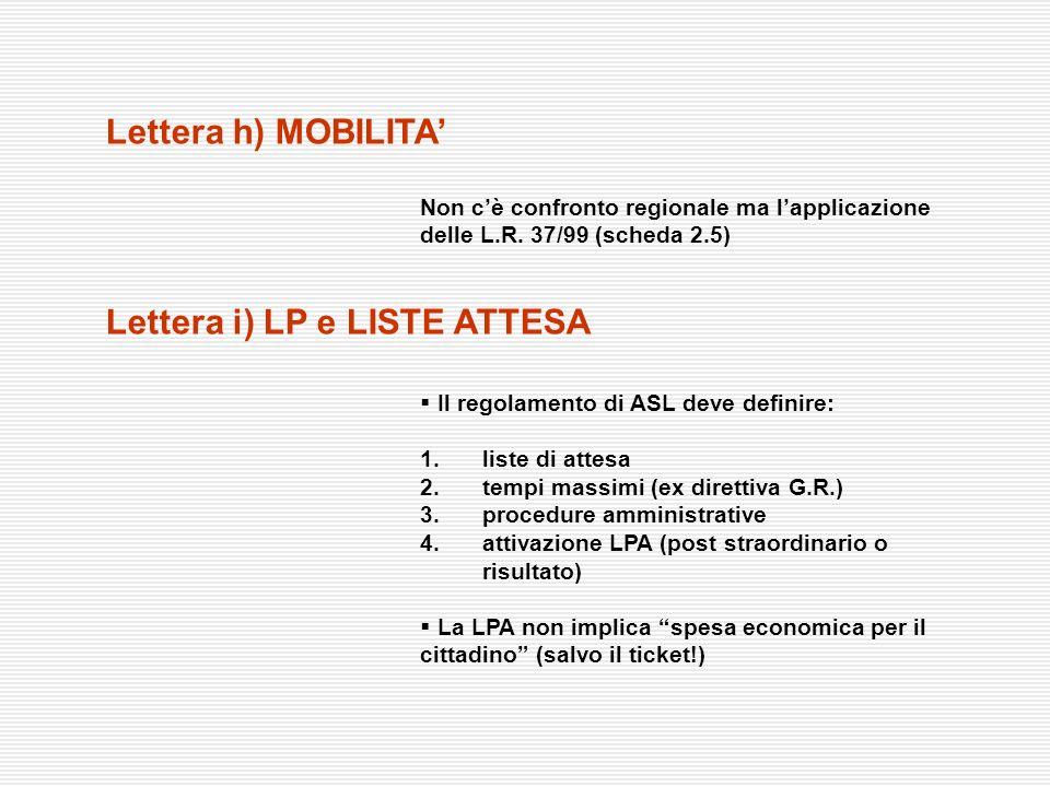 Non cè confronto regionale ma lapplicazione delle L.R. 37/99 (scheda 2.5) Il regolamento di ASL deve definire: 1.liste di attesa 2.tempi massimi (ex d