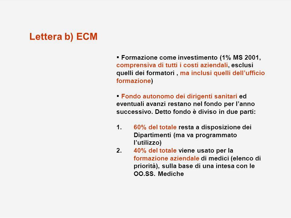 Lettera b) ECM Formazione come investimento (1% MS 2001, comprensiva di tutti i costi aziendali, esclusi quelli dei formatori, ma inclusi quelli dellu