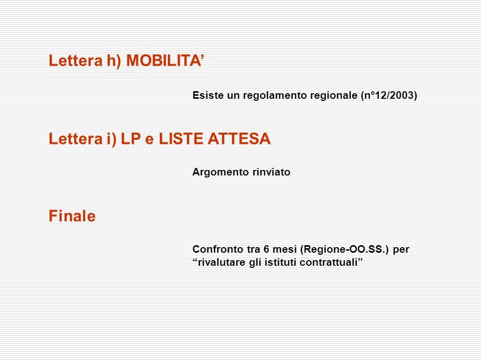 Esiste un regolamento regionale (n°12/2003) Argomento rinviato Confronto tra 6 mesi (Regione-OO.SS.) per rivalutare gli istituti contrattuali Lettera