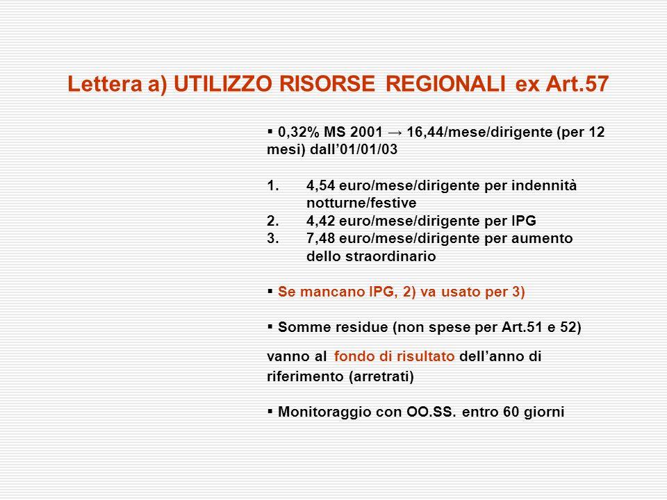 Lettera a) UTILIZZO RISORSE REGIONALI ex Art.57 0,32% MS 2001 16,44/mese/dirigente (per 12 mesi) dall01/01/03 1.4,54 euro/mese/dirigente per indennità