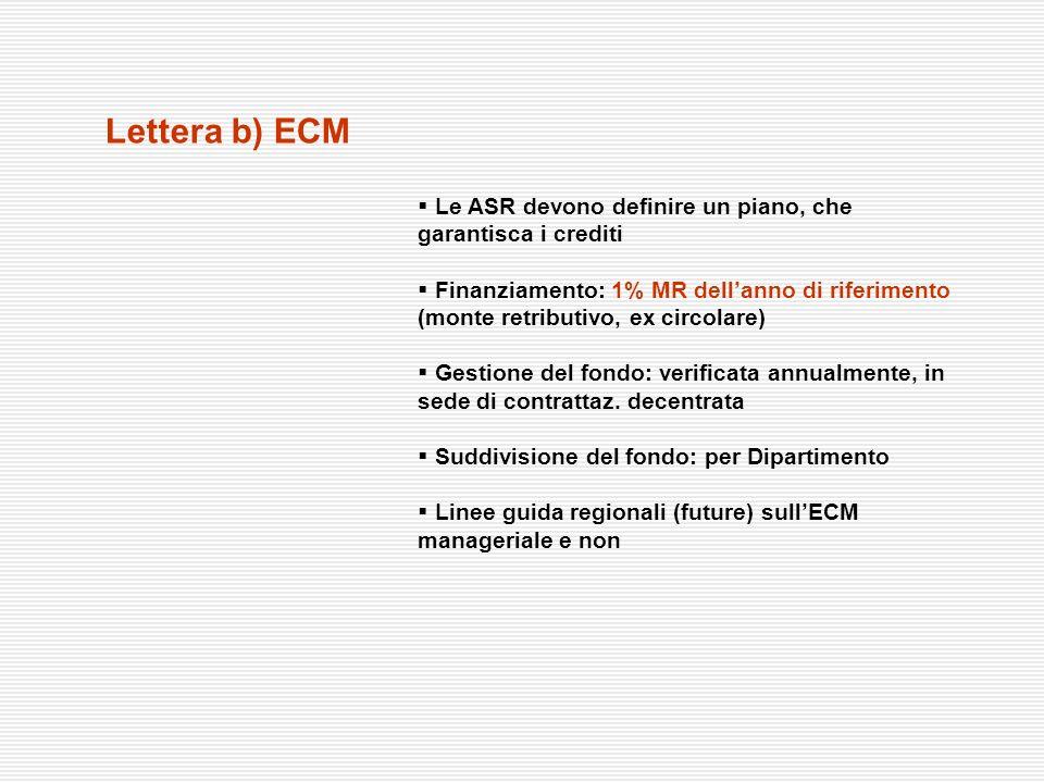Lettera b) ECM Le ASR devono definire un piano, che garantisca i crediti Finanziamento: 1% MR dellanno di riferimento (monte retributivo, ex circolare
