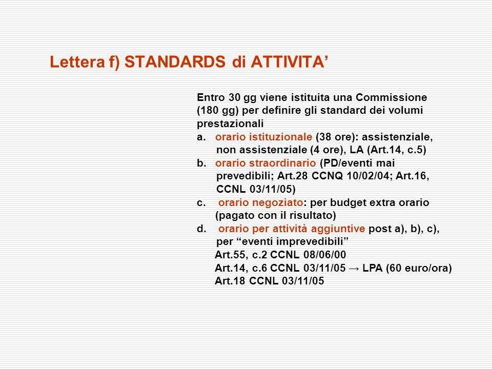 Lettera f) STANDARDS di ATTIVITA Entro 30 gg viene istituita una Commissione (180 gg) per definire gli standard dei volumi prestazionali a.orario isti