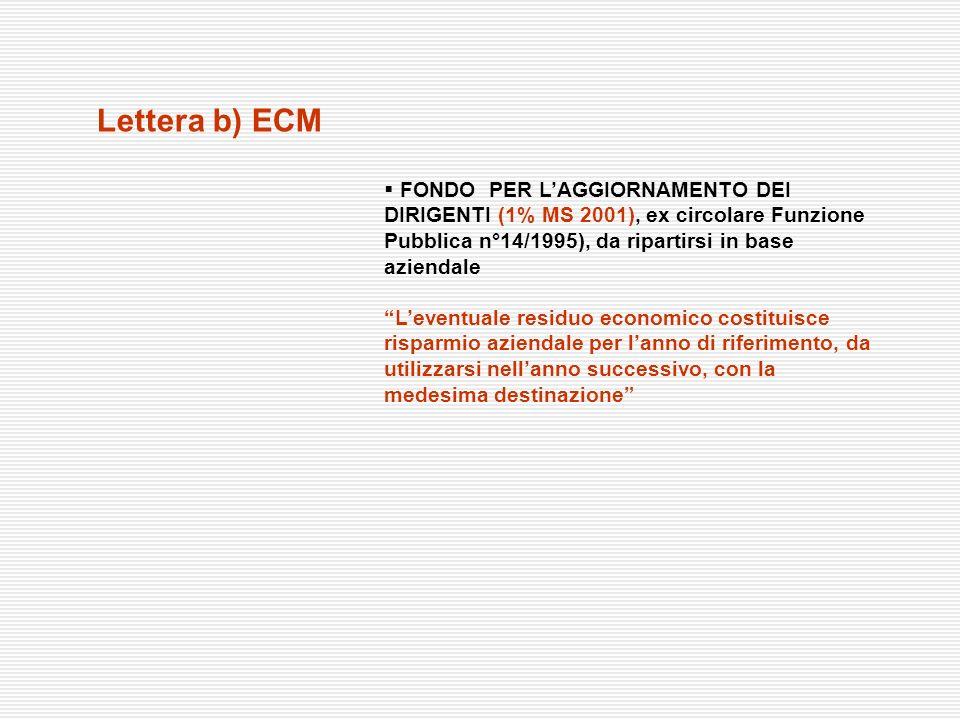 Lettera b) ECM FONDO PER LAGGIORNAMENTO DEI DIRIGENTI (1% MS 2001), ex circolare Funzione Pubblica n°14/1995), da ripartirsi in base aziendale Leventu