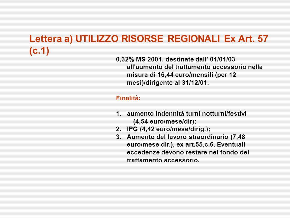 0,32% MS 2001, destinate dall' 01/01/03 all'aumento del trattamento accessorio nella misura di 16,44 euro/mensili (per 12 mesi)/dirigente al 31/12/01.