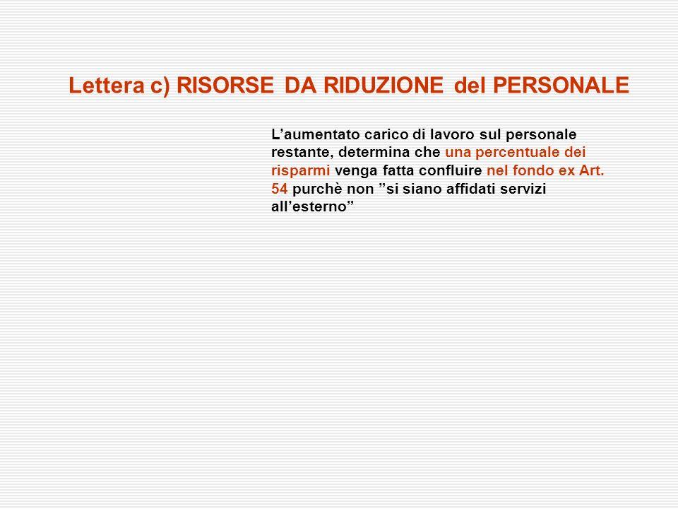 Lettera g) URGENZA – EMERGENZA La continuità assistenziale (cure primarie e specialistiche tempestive e di qualità nellarco delle 24 ore) è, per la Regione Piemonte, un valore Vengono individuate: a.le UO con continuità H24 (Allegato 2, CCNL; PSRP) b.le aree funzionali omogenee insistenti nella stessa sede ospedaliera