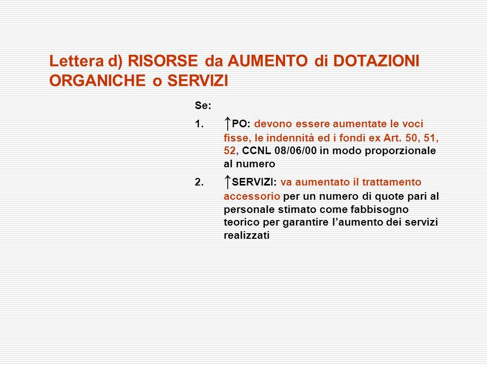 Lettera g) URGENZA – EMERGENZA Guardia interdivisionale/dipartimentale; il n° dei posti letto coperti da una guardia è definibile aziendalmente Garanzia della sicurezza/competenza medica sulle emergenze più frequenti In caso di carenze di organico: 1 – transitorie orario di guardia pagato con straordinario 2 – definitive (230 gg) guardie pagate con LPA (Art.55, c.2, CCNL 08/06/00; Art.14, c.6 + 18, CCNL 03/11/05) …fino al 12% totale 480 euro/turno (secondo la tipologia al 31/12/05) …60 euro/lordi/ora (Art.14, c.6, CCNL 03/11/05)