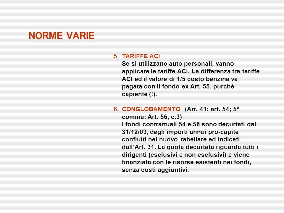 NORME VARIE 5.TARIFFE ACI Se si utilizzano auto personali, vanno applicate le tariffe ACI. La differenza tra tariffe ACI ed il valore di 1/5 costo ben