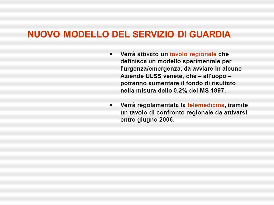 NUOVO MODELLO DEL SERVIZIO DI GUARDIA Verrà attivato un tavolo regionale che definisca un modello sperimentale per l'urgenza/emergenza, da avviare in