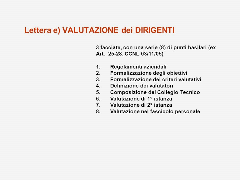 Lettera e) VALUTAZIONE dei DIRIGENTI 3 facciate, con una serie (8) di punti basilari (ex Art. 25-28, CCNL 03/11/05) 1.Regolamenti aziendali 2.Formaliz