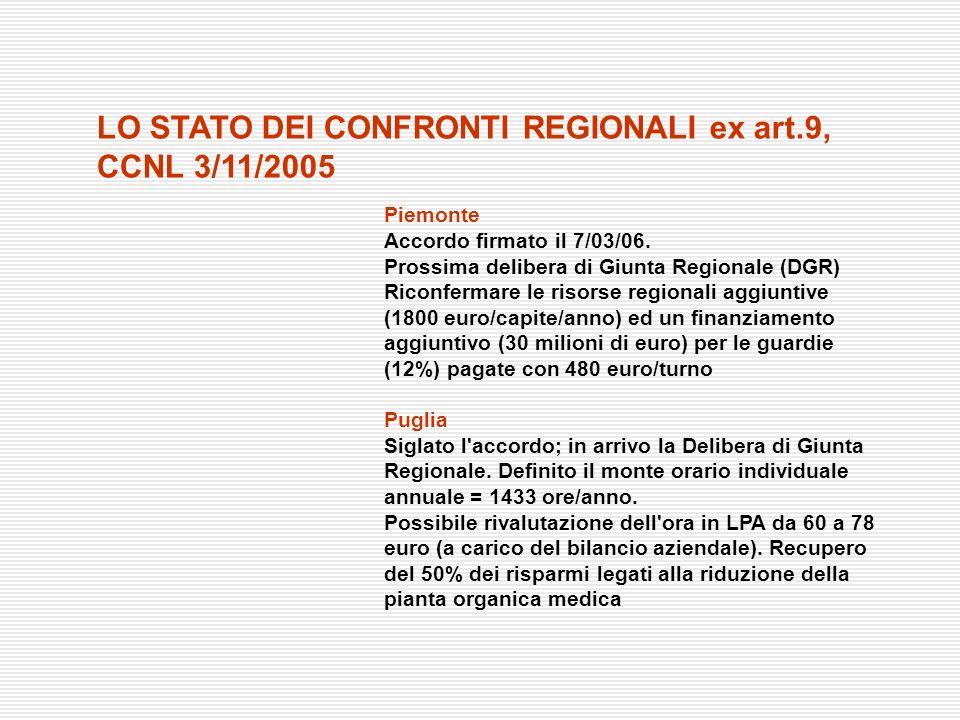 Piemonte Accordo firmato il 7/03/06. Prossima delibera di Giunta Regionale (DGR) Riconfermare le risorse regionali aggiuntive (1800 euro/capite/anno)
