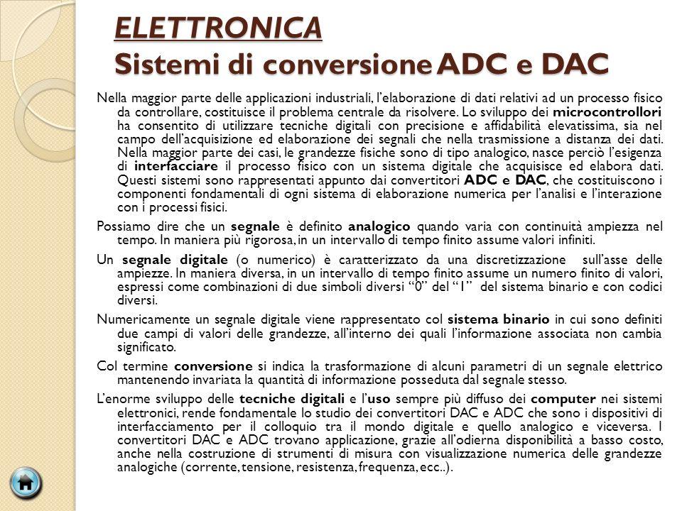 ELETTRONICA Sistemi di conversione ADC e DAC Nella maggior parte delle applicazioni industriali, lelaborazione di dati relativi ad un processo fisico