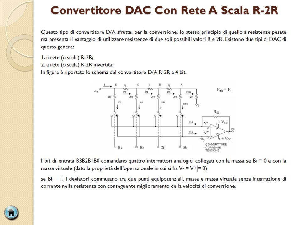 Convertitore DAC Con Rete A Scala R-2R