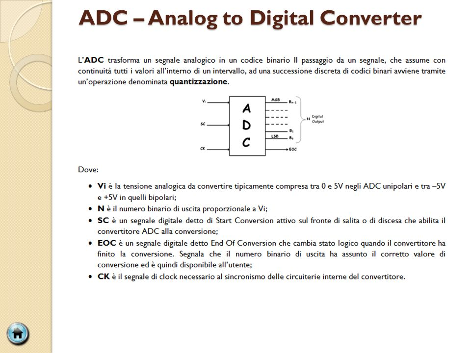 ADC – Analog to Digital Converter