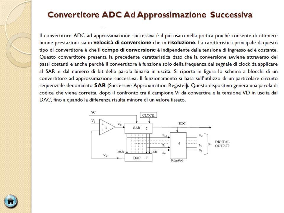 Convertitore ADC Ad Approssimazione Successiva