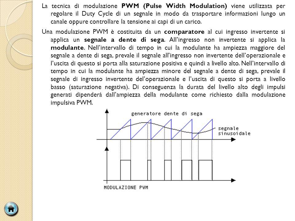 La tecnica di modulazione PWM (Pulse Width Modulation) viene utilizzata per regolare il Duty Cycle di un segnale in modo da trasportare informazioni l