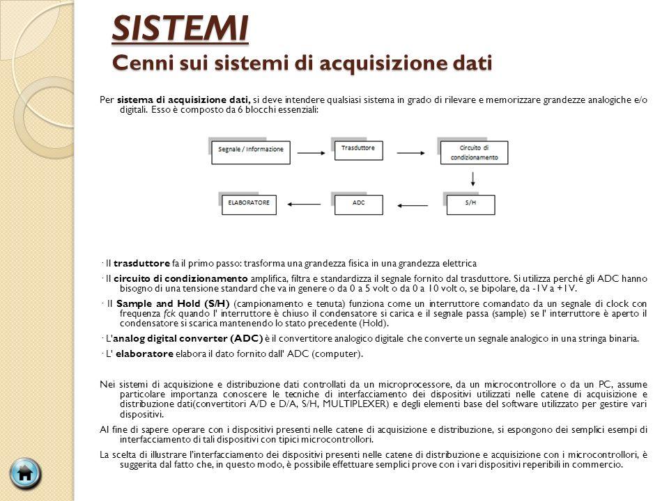 SISTEMI Cenni sui sistemi di acquisizione dati Per sistema di acquisizione dati, si deve intendere qualsiasi sistema in grado di rilevare e memorizzar