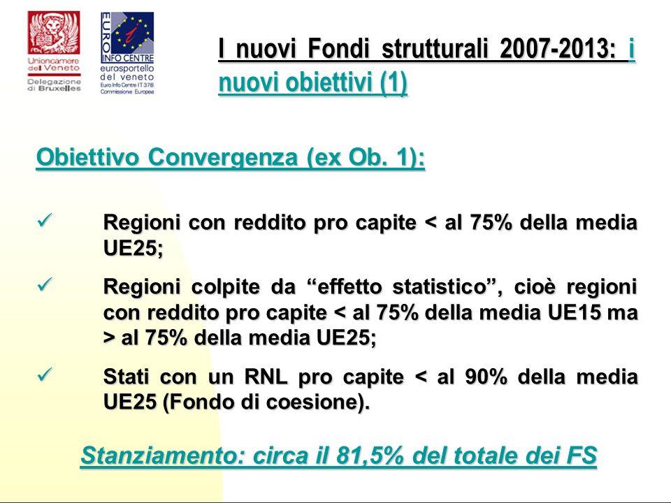 Obiettivo Convergenza (ex Ob.