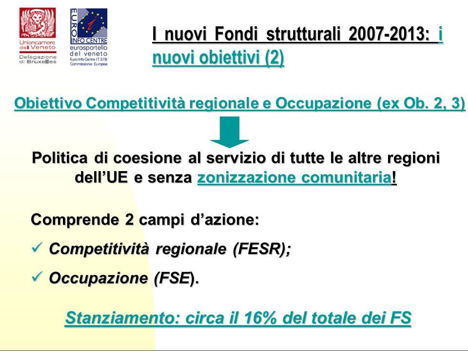 Obiettivo Competitività regionale e Occupazione (ex Ob.