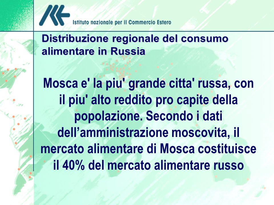Distribuzione regionale del consumo alimentare in Russia Mosca e' la piu' grande citta' russa, con il piu' alto reddito pro capite della popolazione.
