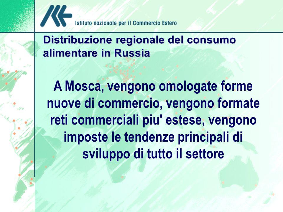 Distribuzione regionale del consumo alimentare in Russia A Mosca, vengono omologate forme nuove di commercio, vengono formate reti commerciali piu' es
