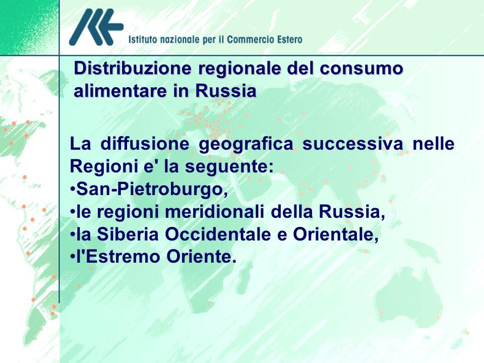 Distribuzione regionale del consumo alimentare in Russia La diffusione geografica successiva nelle Regioni e la seguente: San-Pietroburgo, le regioni meridionali della Russia, la Siberia Occidentale e Orientale, l Estremo Oriente.