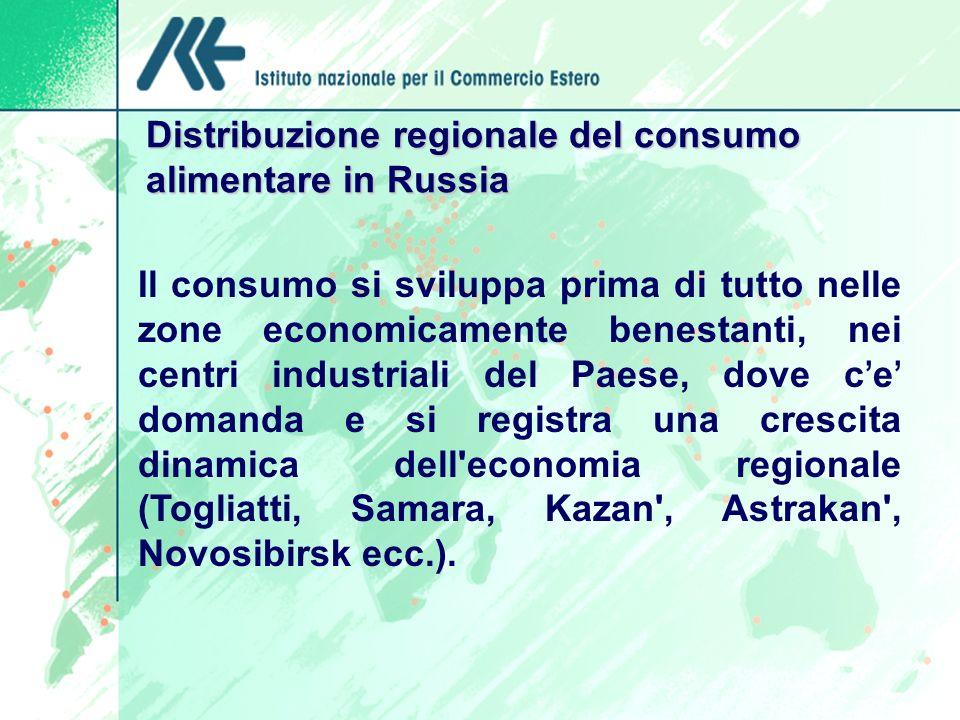 Distribuzione regionale del consumo alimentare in Russia Il consumo si sviluppa prima di tutto nelle zone economicamente benestanti, nei centri industriali del Paese, dove c e domanda e si registra una crescita dinamica dell economia regionale (Togliatti, Samara, Kazan , Astrakan , Novosibirsk ecc.).