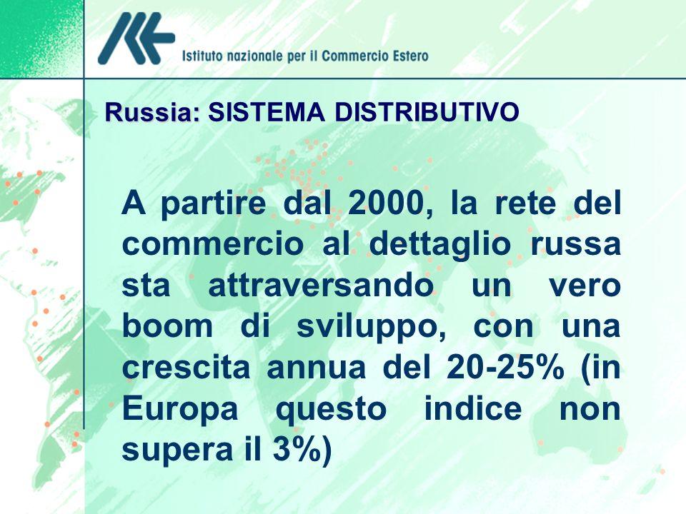 Russia: Russia: SISTEMA DISTRIBUTIVO A partire dal 2000, la rete del commercio al dettaglio russa sta attraversando un vero boom di sviluppo, con una crescita annua del 20-25% (in Europa questo indice non supera il 3%)