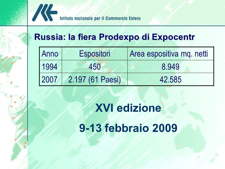 Russia: la fiera Prodexpo di Expocentr AnnoEspositoriArea espositiva mq. netti 19944508.949 20072.197 (61 Paesi)42.585 XVI edizione 9-13 febbraio 2009