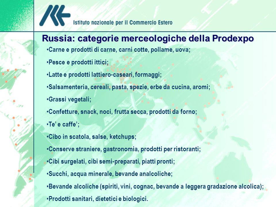 Russia: categorie merceologiche della Prodexpo Carne e prodotti di carne, carni cotte, pollame, uova; Pesce e prodotti ittici; Latte e prodotti lattie