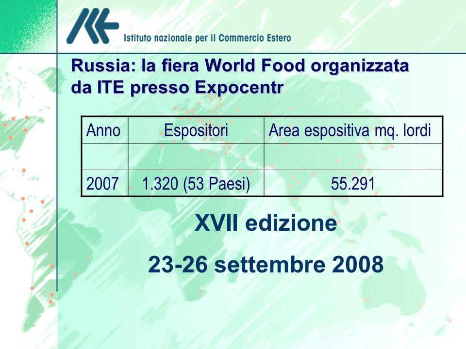 Russia: la fiera World Food organizzata da ITE presso Expocentr AnnoEspositoriArea espositiva mq. lordi 20071.320 (53 Paesi)55.291 XVII edizione 23-26