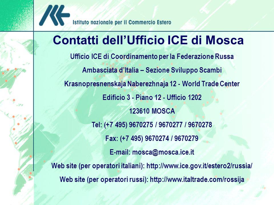 Contatti dellUfficio ICE di Mosca Ufficio ICE di Coordinamento per la Federazione Russa Ambasciata dItalia – Sezione Sviluppo Scambi Krasnopresnenskaja Naberezhnaja 12 - World Trade Center Edificio 3 - Piano 12 - Ufficio 1202 123610 MOSCA Tel: (+7 495) 9670275 / 9670277 / 9670278 Fax: (+7 495) 9670274 / 9670279 E-mail: mosca@mosca.ice.it Web site (per operatori italiani): http://www.ice.gov.it/estero2/russia/ Web site (per operatori russi): http://www.italtrade.com/rossija
