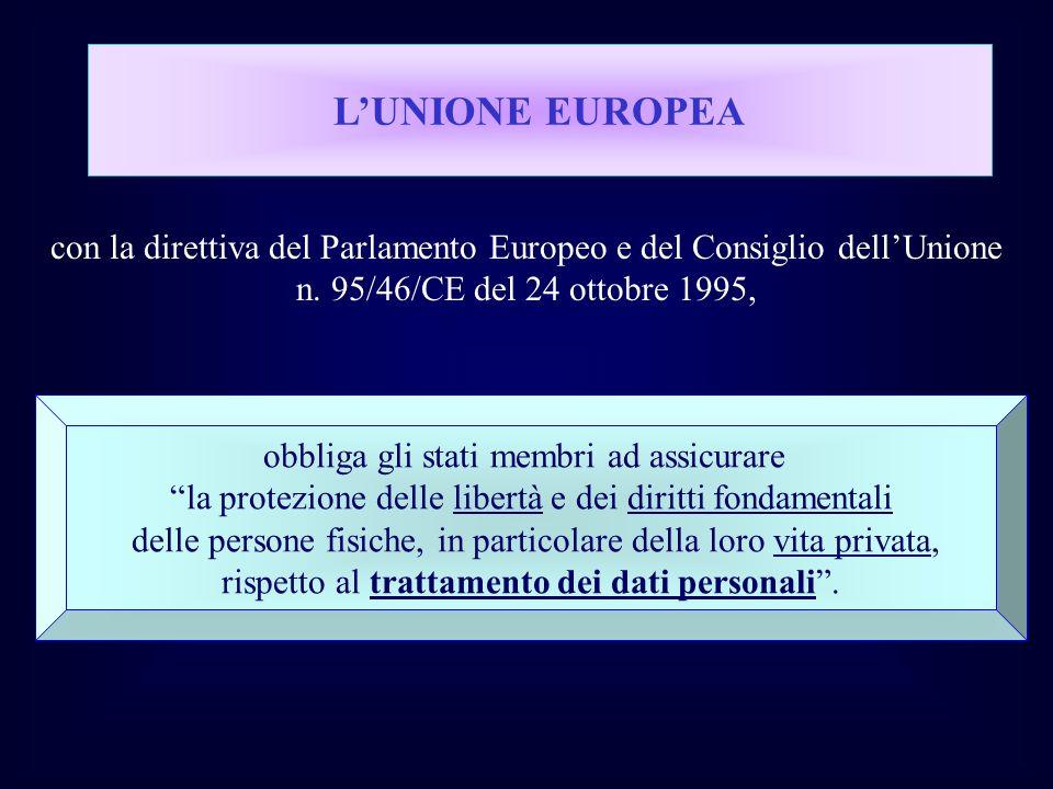 LUNIONE EUROPEA con la direttiva del Parlamento Europeo e del Consiglio dellUnione n. 95/46/CE del 24 ottobre 1995, obbliga gli stati membri ad assicu