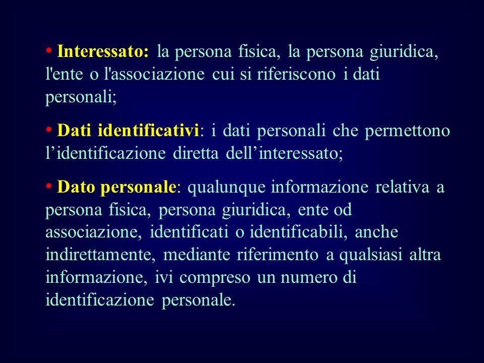 Interessato: la persona fisica, la persona giuridica, l'ente o l'associazione cui si riferiscono i dati personali; Dati identificativi: i dati persona