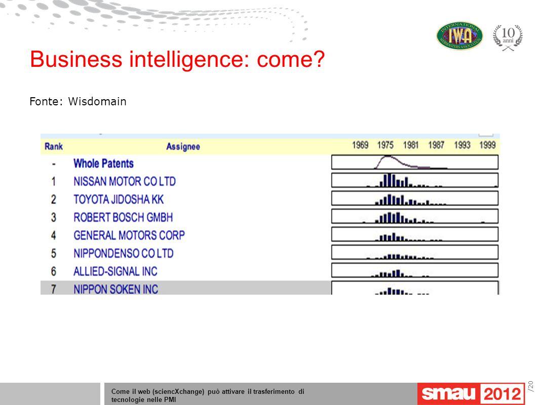 Come il web (sciencXchange) può attivare il trasferimento di tecnologie nelle PMI /20 Fonte: Wisdomain Business intelligence: come