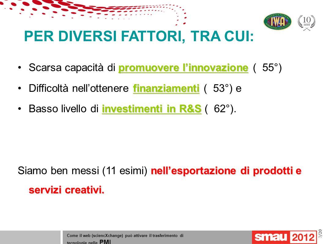 09/05/12 Titolo della presentazione /20 PER DIVERSI FATTORI, TRA CUI: Come il web (sciencXchange) può attivare il trasferimento di tecnologie nelle PM