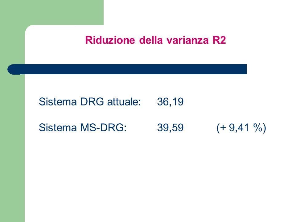 Sistema DRG attuale:36,19 Sistema MS-DRG:39,59(+ 9,41 %) Riduzione della varianza R2