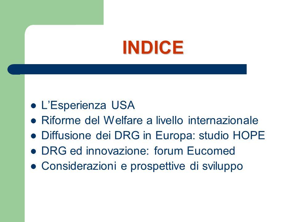 INDICE LEsperienza USA Riforme del Welfare a livello internazionale Diffusione dei DRG in Europa: studio HOPE DRG ed innovazione: forum Eucomed Considerazioni e prospettive di sviluppo